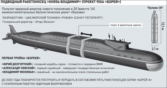 Khyaz_Vladimir_Borey_955A.t