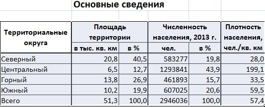 rus139186409365