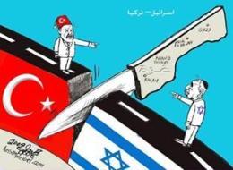 turkey-vs-israil