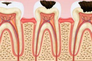 стоматолог хирург киев